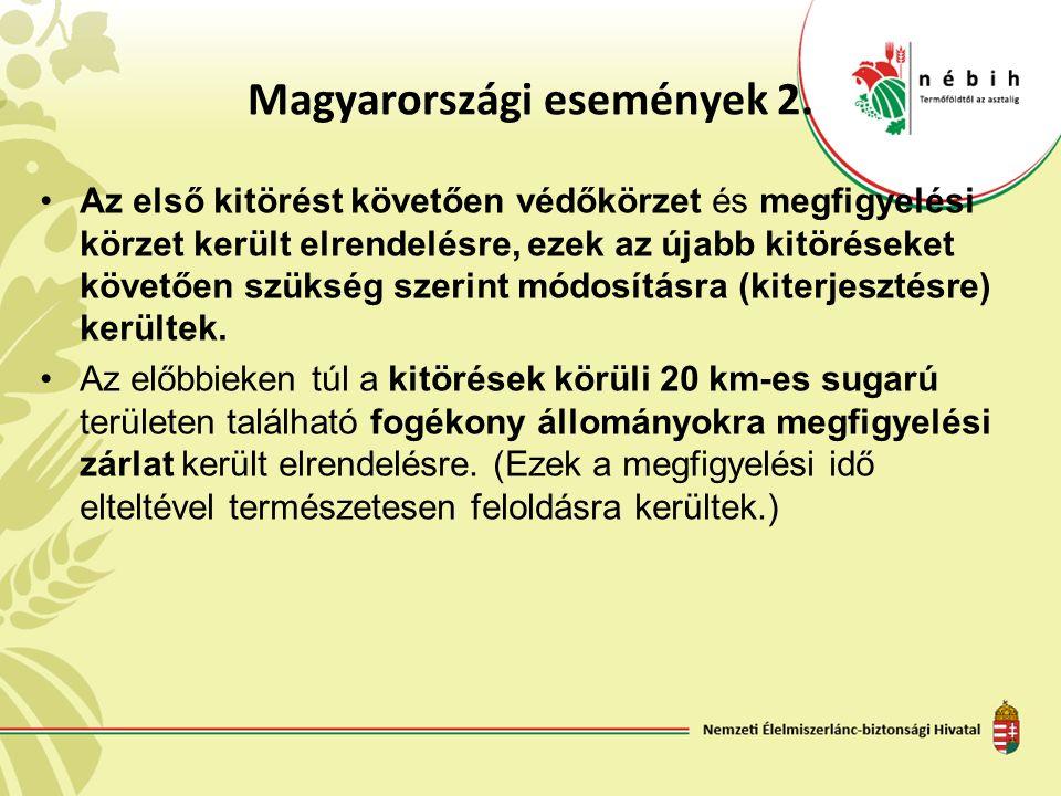 Magyarországi események 2.