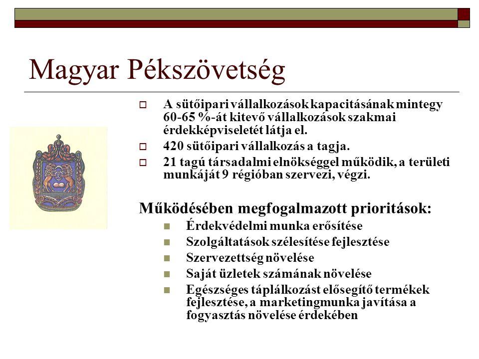 Magyar Pékszövetség  A sütőipari vállalkozások kapacitásának mintegy 60-65 %-át kitevő vállalkozások szakmai érdekképviseletét látja el.  420 sütőip