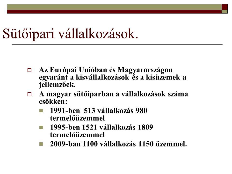 Sütőipari vállalkozások.  Az Európai Unióban és Magyarországon egyaránt a kisvállalkozások és a kisüzemek a jellemzőek.  A magyar sütőiparban a váll