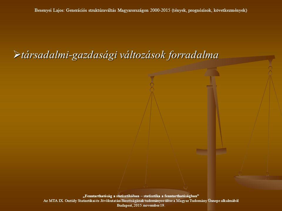 """ társadalmi-gazdasági változások forradalma Besenyei Lajos: Generációs struktúraváltás Magyarországon 2000-2015 (tények, prognózisok, következmények) """"Fenntarthatóság a statisztikában – statisztika a fenntarthatóságban Az MTA IX."""