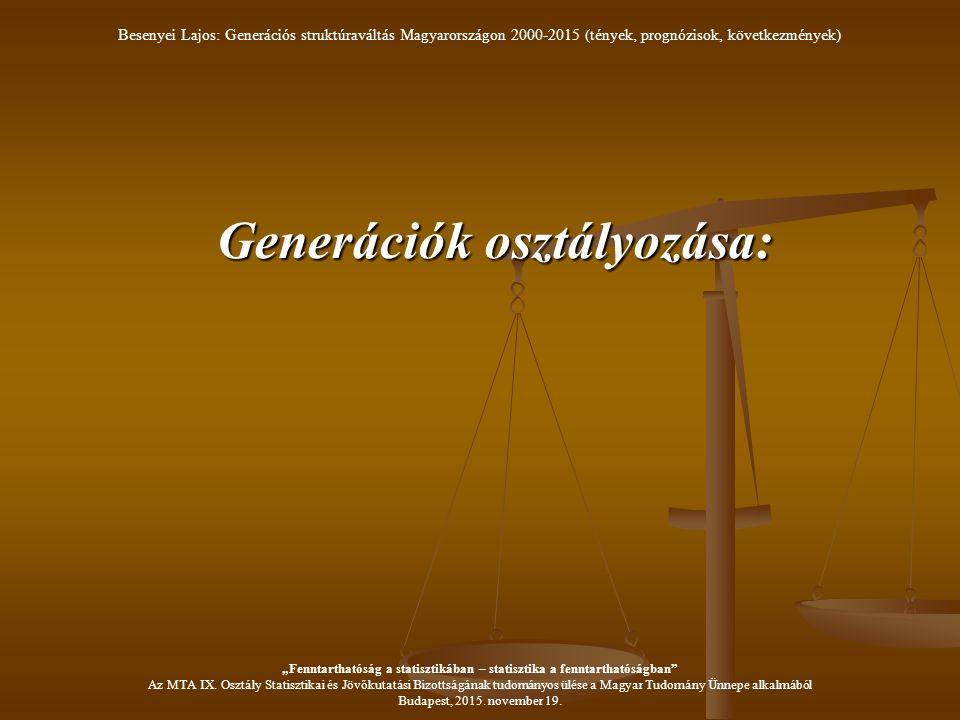 """Generációk osztályozása: Besenyei Lajos: Generációs struktúraváltás Magyarországon 2000-2015 (tények, prognózisok, következmények) """"Fenntarthatóság a statisztikában – statisztika a fenntarthatóságban Az MTA IX."""