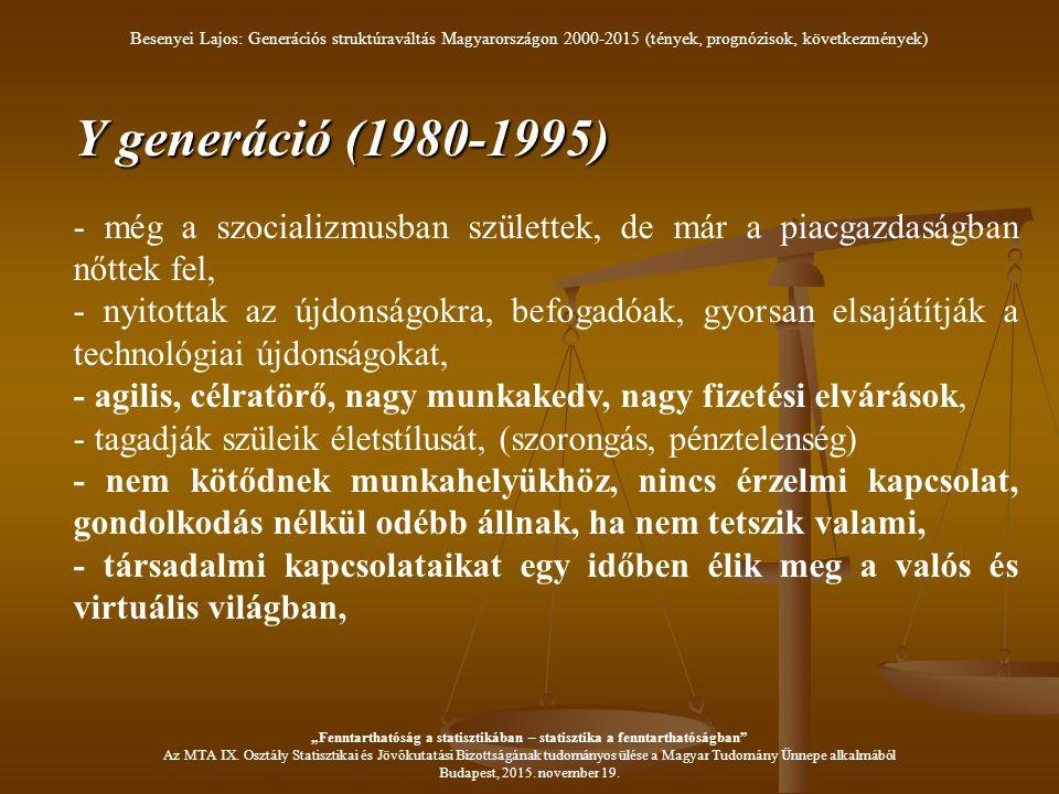 """Y generáció (1980-1995) - még a szocializmusban születtek, de már a piacgazdaságban nőttek fel, - nyitottak az újdonságokra, befogadóak, gyorsan elsajátítják a technológiai újdonságokat, - agilis, célratörő, nagy munkakedv, nagy fizetési elvárások, - tagadják szüleik életstílusát, (szorongás, pénztelenség) - nem kötődnek munkahelyükhöz, nincs érzelmi kapcsolat, gondolkodás nélkül odébb állnak, ha nem tetszik valami, - társadalmi kapcsolataikat egy időben élik meg a valós és virtuális világban, Besenyei Lajos: Generációs struktúraváltás Magyarországon 2000-2015 (tények, prognózisok, következmények) """"Fenntarthatóság a statisztikában – statisztika a fenntarthatóságban Az MTA IX."""