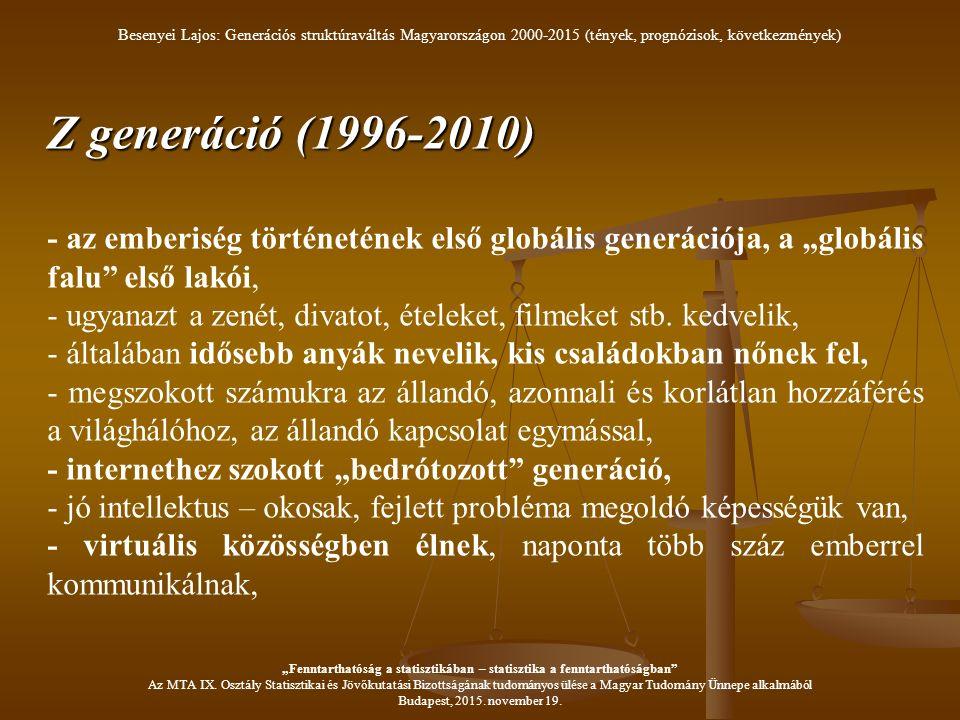 """Z generáció (1996-2010) - az emberiség történetének első globális generációja, a """"globális falu első lakói, - ugyanazt a zenét, divatot, ételeket, filmeket stb."""