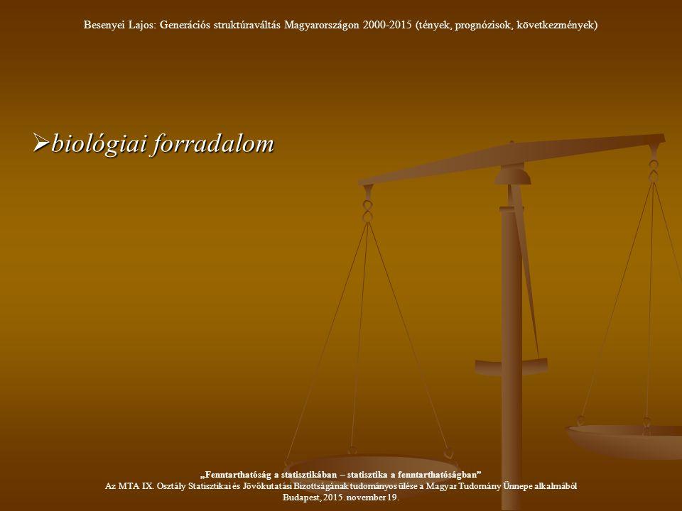 """ technikai-tudományos forradalom Besenyei Lajos: Generációs struktúraváltás Magyarországon 2000-2015 (tények, prognózisok, következmények) """"Fenntarthatóság a statisztikában – statisztika a fenntarthatóságban Az MTA IX."""