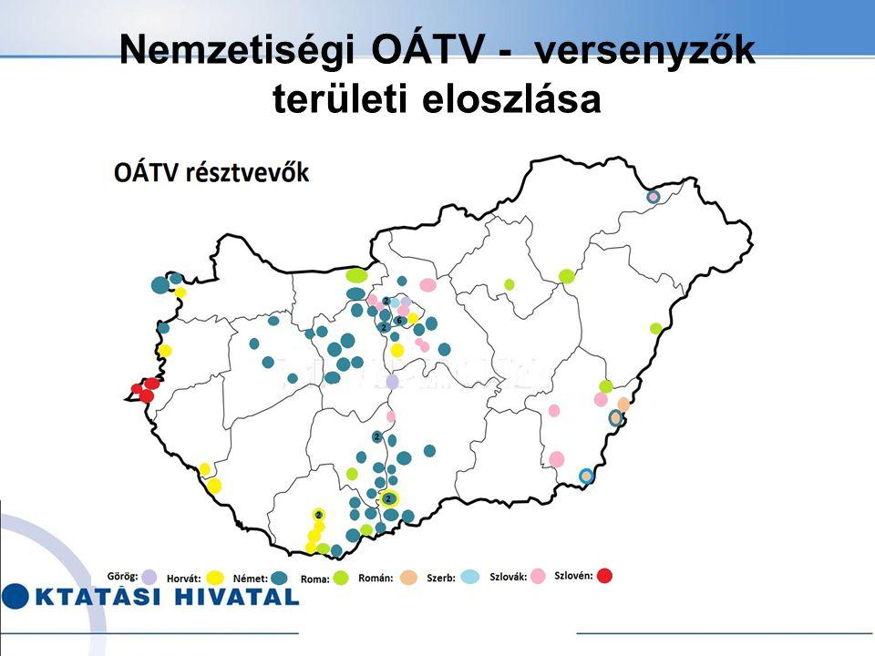 Nemzetiségi OÁTV - versenyzők területi eloszlása