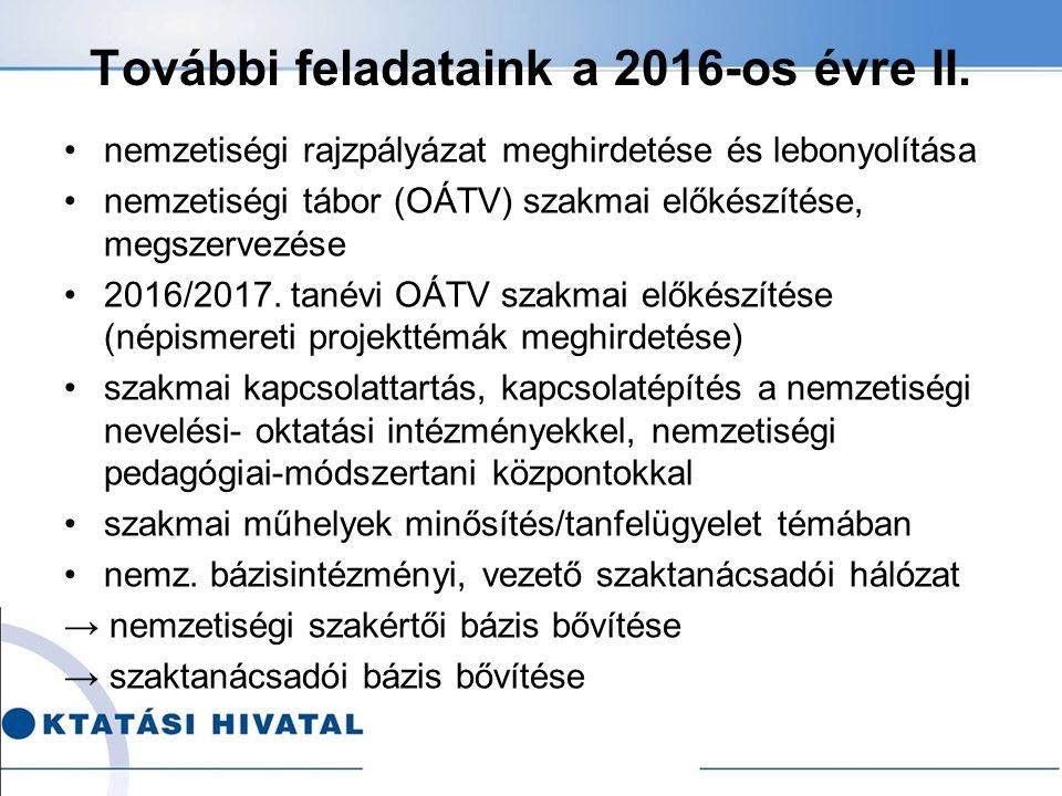 További feladataink a 2016-os évre II. nemzetiségi rajzpályázat meghirdetése és lebonyolítása nemzetiségi tábor (OÁTV) szakmai előkészítése, megszerve