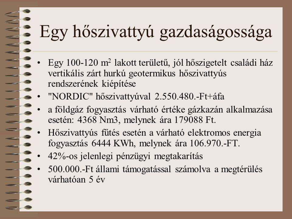 Egy hőszivattyú gazdaságossága Egy 100-120 m 2 lakott területű, jól hőszigetelt családi ház vertikális zárt hurkú geotermikus hőszivattyús rendszerének kiépítése NORDIC hőszivattyúval 2.550.480.-Ft+áfa a földgáz fogyasztás várható értéke gázkazán alkalmazása esetén: 4368 Nm3, melynek ára 179088 Ft.
