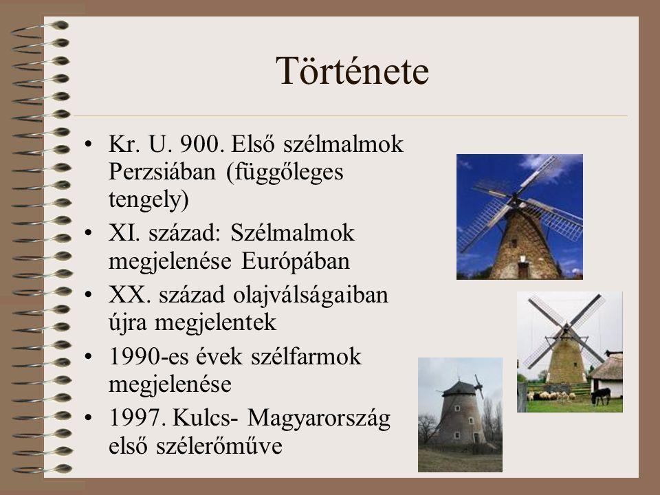 Története Kr. U. 900. Első szélmalmok Perzsiában (függőleges tengely) XI.