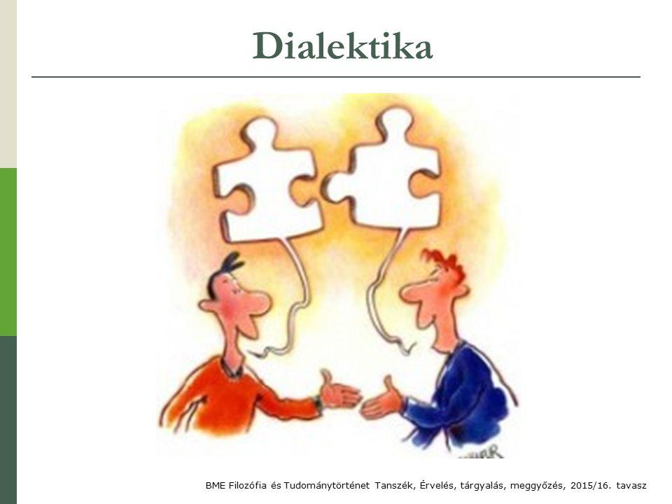 Dialektika BME Filozófia és Tudománytörténet Tanszék, Érvelés, tárgyalás, meggyőzés, 2015/16.