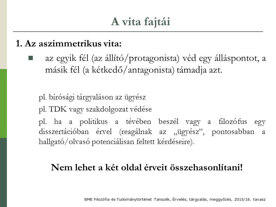 A vita fajtái 1. Az aszimmetrikus vita: az egyik fél (az állító/protagonista) véd egy álláspontot, a másik fél (a kétkedő/antagonista) támadja azt. pl