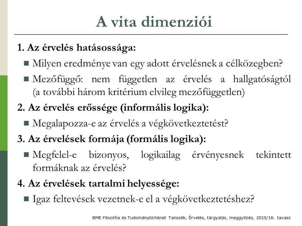 A vita dimenziói 1.