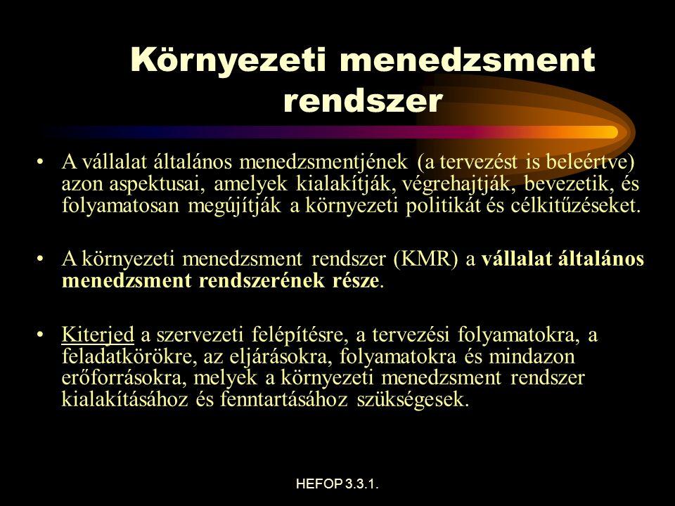 Környezeti menedzsment rendszer KMR Dr. Héjj Botond: Környezetgazdaságtan 50
