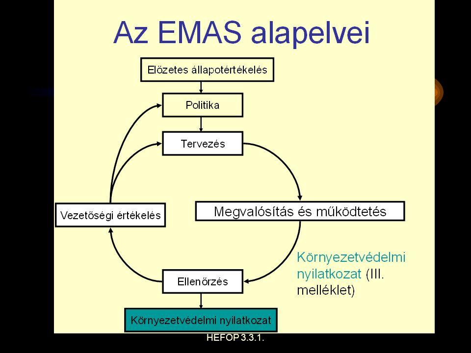 HEFOP 3.3.1.EMAS rendszer bevezetésének lépései 1.