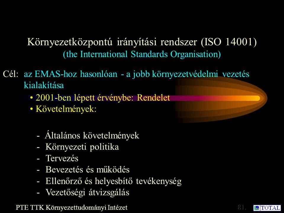HEFOP 3.3.1. ISO 14000-es szabványrendszer és PDCA-ciklus
