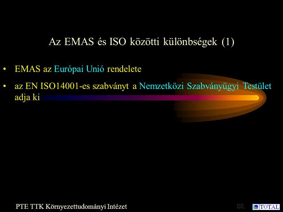 HEFOP 3.3.1. Miben több az EMAS, mint az ISO 14001
