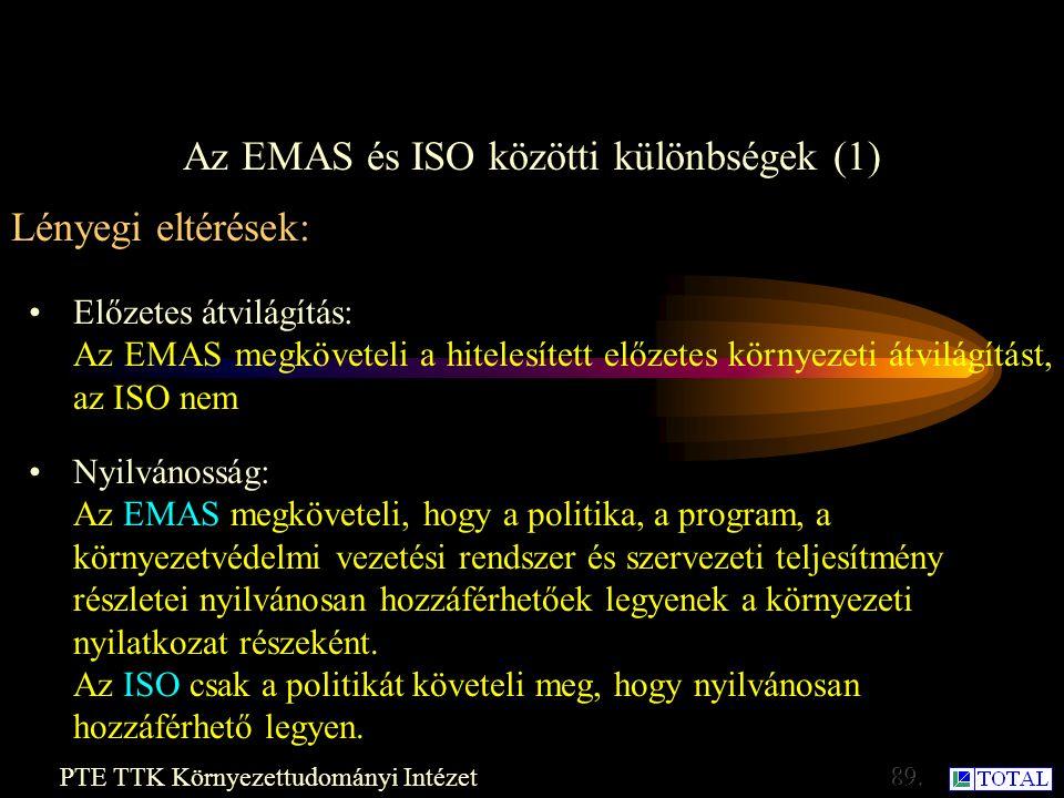 Az EMAS és ISO közötti különbségek (1) PTE TTK Környezettudományi Intézet EMAS az Európai Unió rendelete az EN ISO14001-es szabványt a Nemzetközi Szabványügyi Testület adja ki