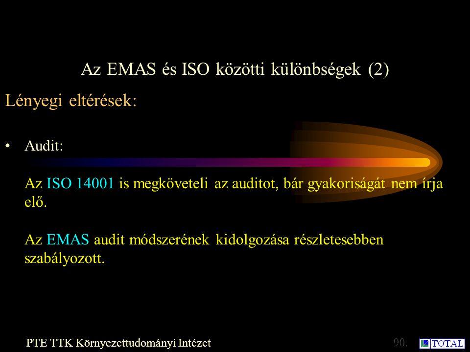 Az EMAS és ISO közötti különbségek (1) PTE TTK Környezettudományi Intézet Előzetes átvilágítás: Az EMAS megköveteli a hitelesített előzetes környezeti átvilágítást, az ISO nem Lényegi eltérések: Nyilvánosság: Az EMAS megköveteli, hogy a politika, a program, a környezetvédelmi vezetési rendszer és szervezeti teljesítmény részletei nyilvánosan hozzáférhetőek legyenek a környezeti nyilatkozat részeként.