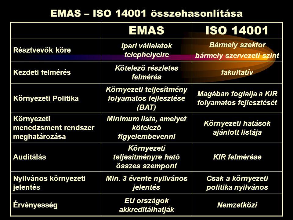 Az EMAS és ISO közötti különbségek (4) PTE TTK Környezettudományi Intézet Lényegi eltérések: Elkötelezettségek és követelmények: EMAS – kiköti: a szervezeteknek csökkenteni kell a környezeti hatásokat a piacon elérhető és megvalósítható legjobb technológiára való törekedés (BAT- Best Available Technology) ISO 14001 - nem írja elő a mértékét, hogy mennyit kell javítani a teljesítményen