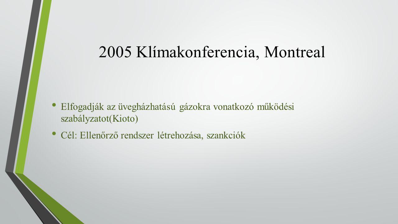 2005 Klímakonferencia, Montreal Elfogadják az üvegházhatású gázokra vonatkozó működési szabályzatot(Kioto) Cél: Ellenőrző rendszer létrehozása, szankciók