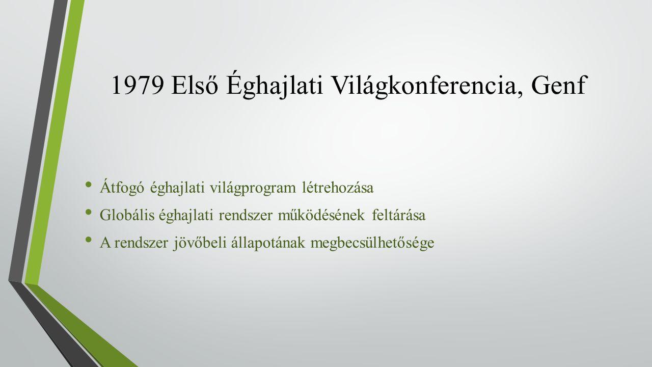 1979 Első Éghajlati Világkonferencia, Genf Átfogó éghajlati világprogram létrehozása Globális éghajlati rendszer működésének feltárása A rendszer jövőbeli állapotának megbecsülhetősége