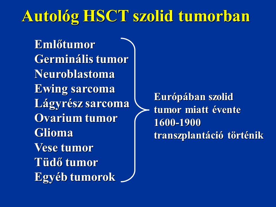 Autológ HSCT szolid tumorban Emlőtumor Germinális tumor Neuroblastoma Ewing sarcoma Lágyrész sarcoma Ovarium tumor Glioma Vese tumor Tüdő tumor Egyéb