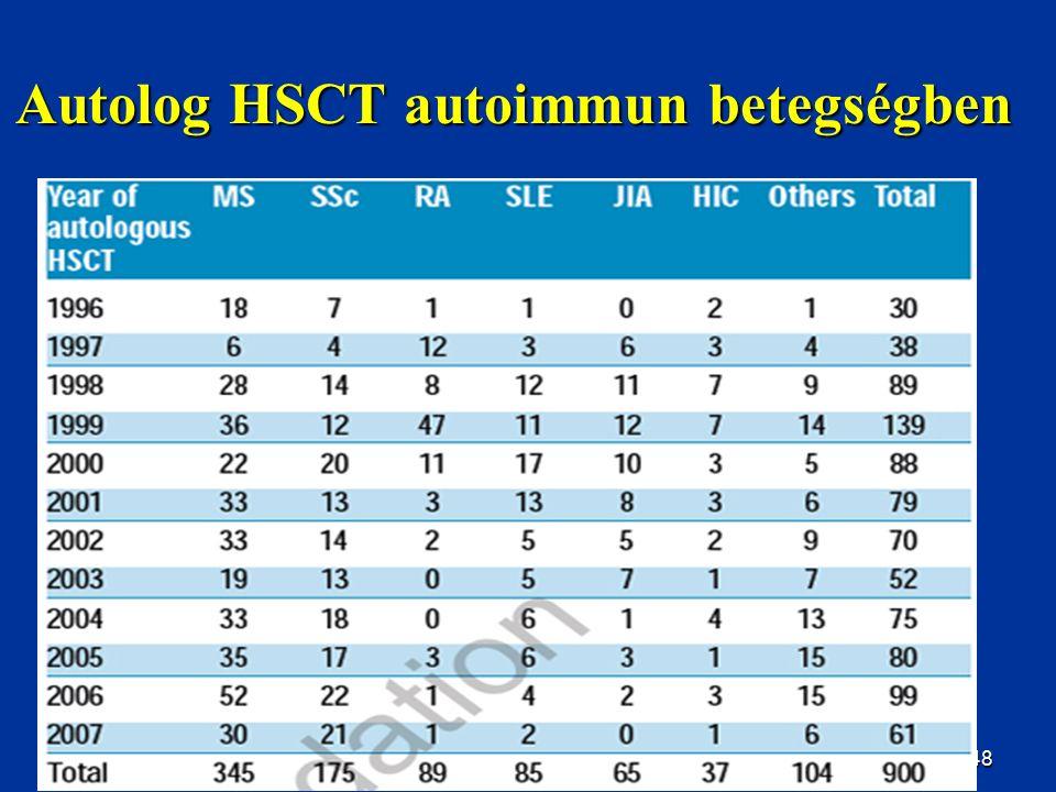 48 Autolog HSCT autoimmun betegségben