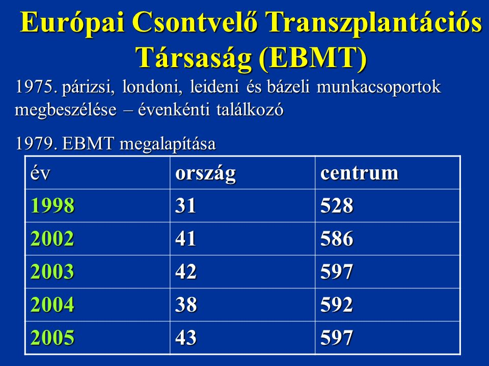 Európai Csontvelő Transzplantációs Társaság (EBMT) 1975. párizsi, londoni, leideni és bázeli munkacsoportok megbeszélése – évenkénti találkozó 1979. E