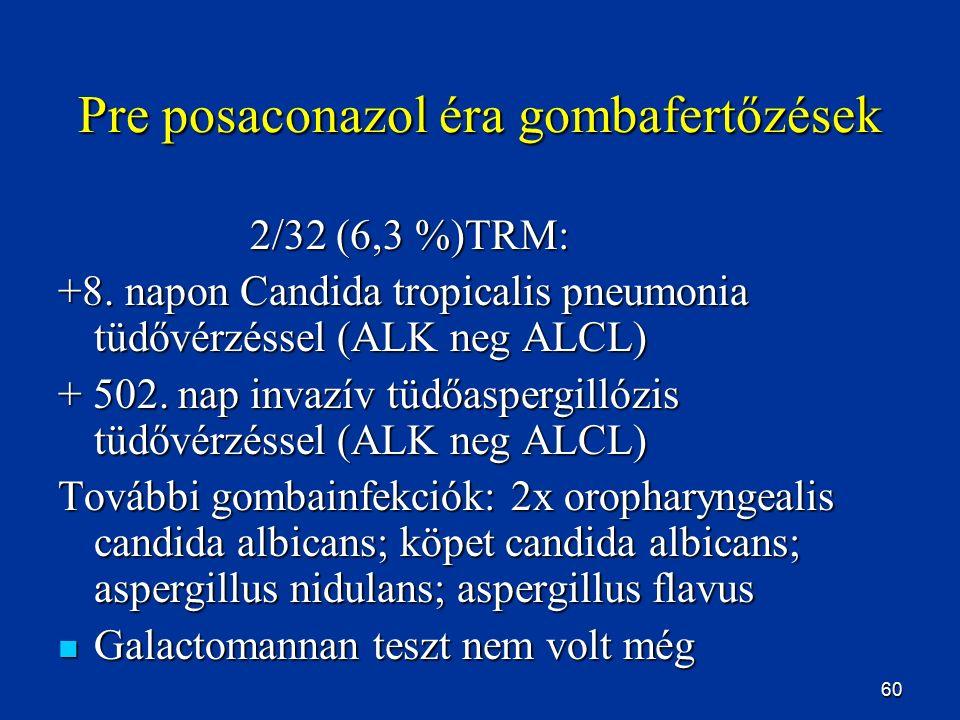 60 Pre posaconazol éra gombafertőzések 2/32 (6,3 %)TRM: +8. napon Candida tropicalis pneumonia tüdővérzéssel (ALK neg ALCL) + 502. nap invazív tüdőasp