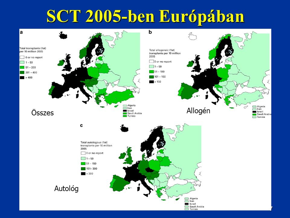 7 SCT 2005-ben Európában Összes Allogén Autológ