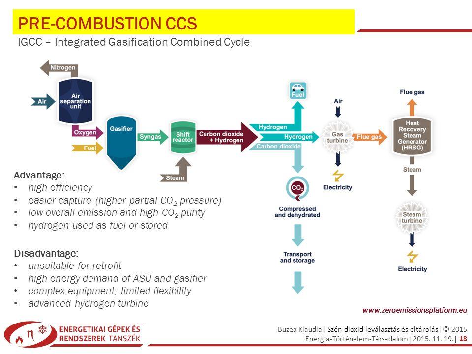 Buzea Klaudia| Szén-dioxid leválasztás és eltárolás| © 2015 Energia-Történelem-Társadalom| 2015. 11. 19.| 18 PRE-COMBUSTION CCS IGCC – Integrated Gasi