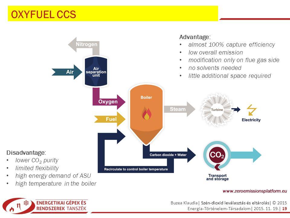 Buzea Klaudia| Szén-dioxid leválasztás és eltárolás| © 2015 Energia-Történelem-Társadalom| 2015. 11. 19.| 19 OXYFUEL CCS www.zeroemissionsplatform.eu