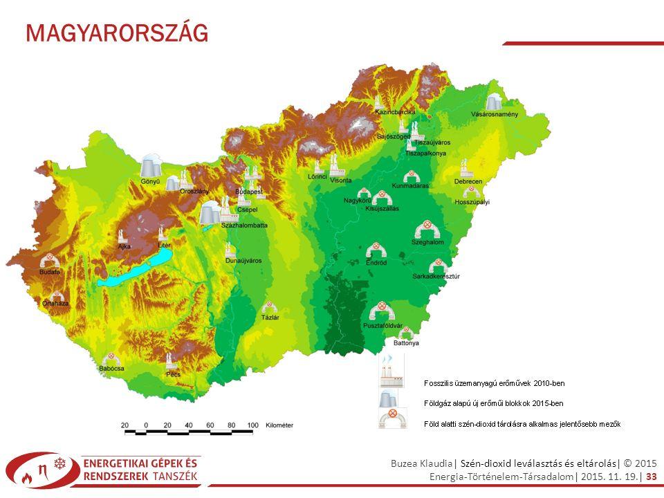 Buzea Klaudia| Szén-dioxid leválasztás és eltárolás| © 2015 Energia-Történelem-Társadalom| 2015. 11. 19.| 33 MAGYARORSZÁG