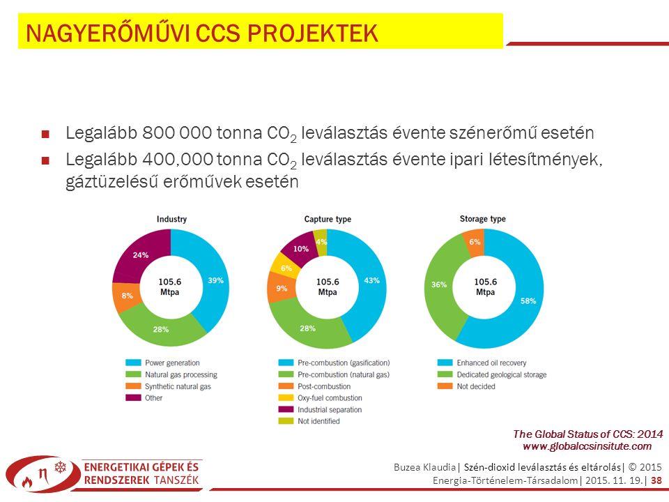 Buzea Klaudia| Szén-dioxid leválasztás és eltárolás| © 2015 Energia-Történelem-Társadalom| 2015. 11. 19.| 38 NAGYERŐMŰVI CCS PROJEKTEK Legalább 800 00