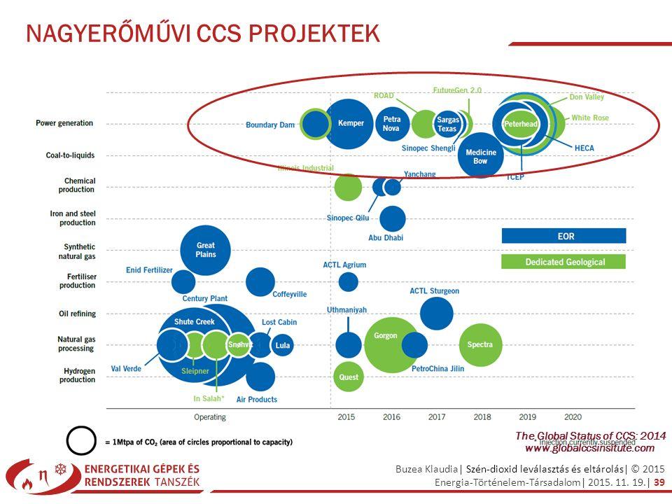 Buzea Klaudia| Szén-dioxid leválasztás és eltárolás| © 2015 Energia-Történelem-Társadalom| 2015. 11. 19.| 39 NAGYERŐMŰVI CCS PROJEKTEK The Global Stat