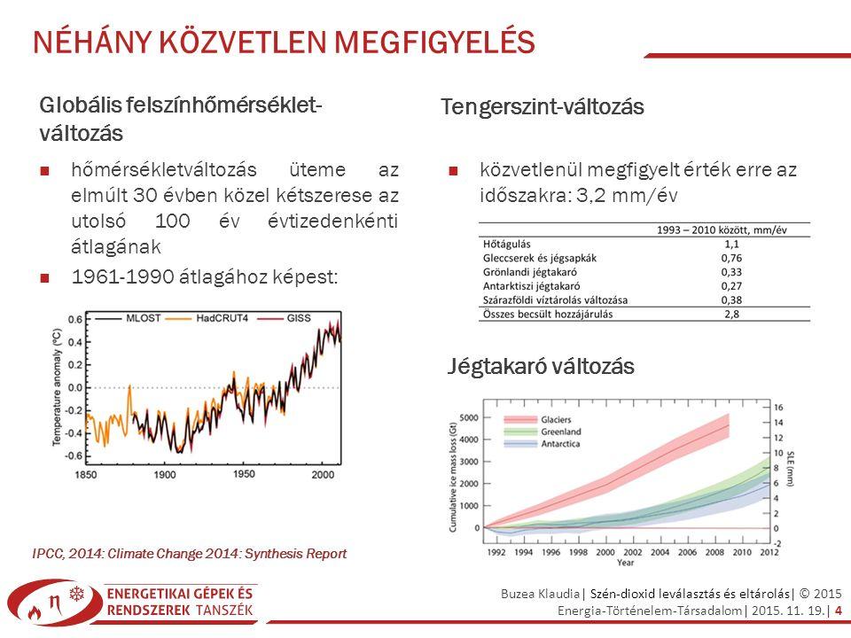 Buzea Klaudia| Szén-dioxid leválasztás és eltárolás| © 2015 Energia-Történelem-Társadalom| 2015. 11. 19.| 4 NÉHÁNY KÖZVETLEN MEGFIGYELÉS Globális fels
