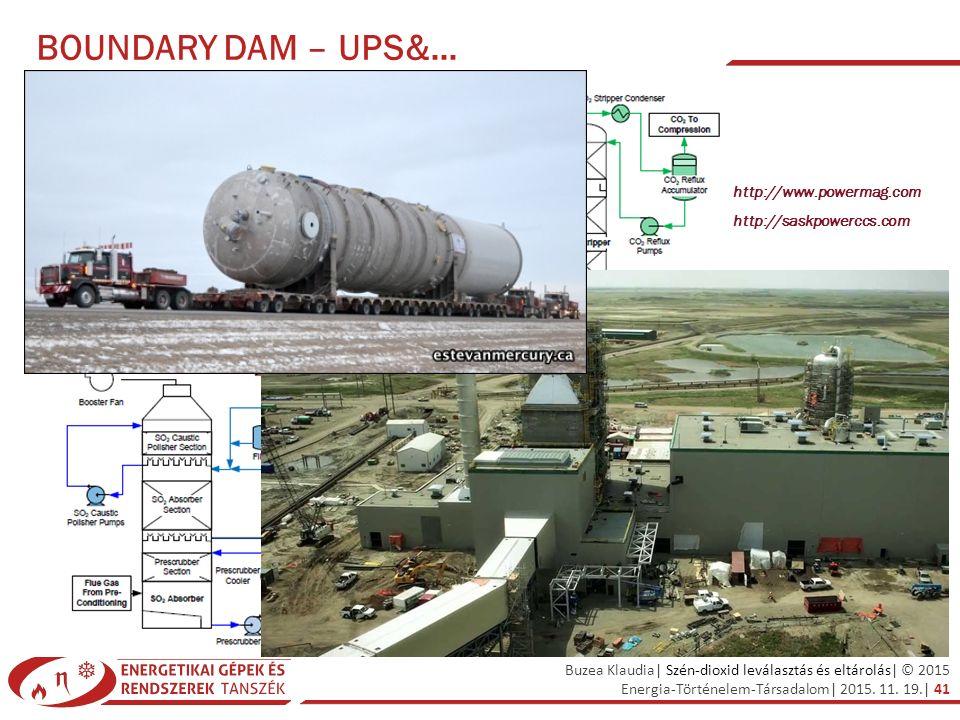 Buzea Klaudia| Szén-dioxid leválasztás és eltárolás| © 2015 Energia-Történelem-Társadalom| 2015. 11. 19.| 41 BOUNDARY DAM – UPS&… http://saskpowerccs.