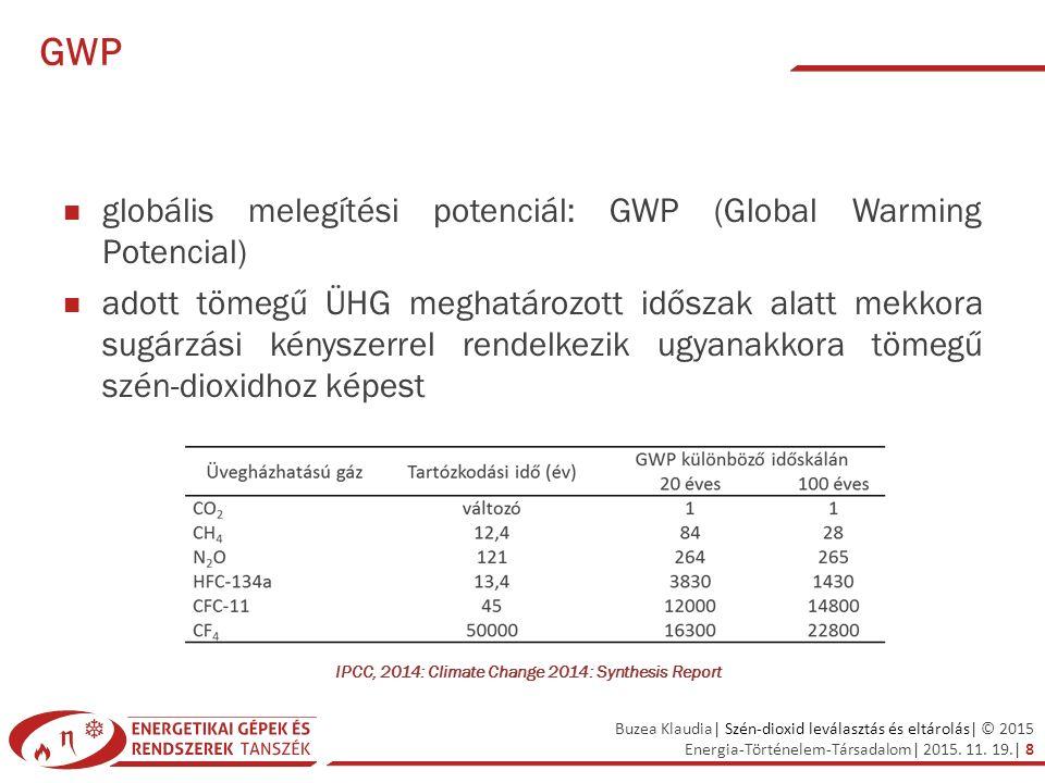 Buzea Klaudia| Szén-dioxid leválasztás és eltárolás| © 2015 Energia-Történelem-Társadalom| 2015. 11. 19.| 8 GWP globális melegítési potenciál: GWP (Gl