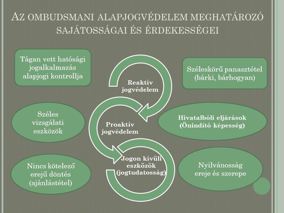 O MBUDSMANI HATÁSKÖR ÉS JOGVÉDELEM AZ AUDIOVIZUÁLIS MÉDIA VILÁGÁBAN Kivételes ombudsmani vizsgálati kör A kontrollszervek (ORTT, NMHH) kontrollja, segítsége Speciális alapjogi indokok kellenek Rendszerszintű aggályok, jogalkotási és jogalkalmazási javaslatok tehetőek Hatásköri akadályok vannak (tájékoztatás) Emberi méltóság, gyermekek jogai, nemzetiségek jogainak védelme Csökkenő tendencia (hullámok)