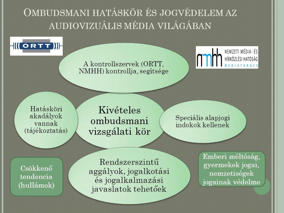 O MBUDSMANI HATÁSKÖR ÉS JOGVÉDELEM AZ AUDIOVIZUÁLIS MÉDIA VILÁGÁBAN Kivételes ombudsmani vizsgálati kör A kontrollszervek (ORTT, NMHH) kontrollja, seg