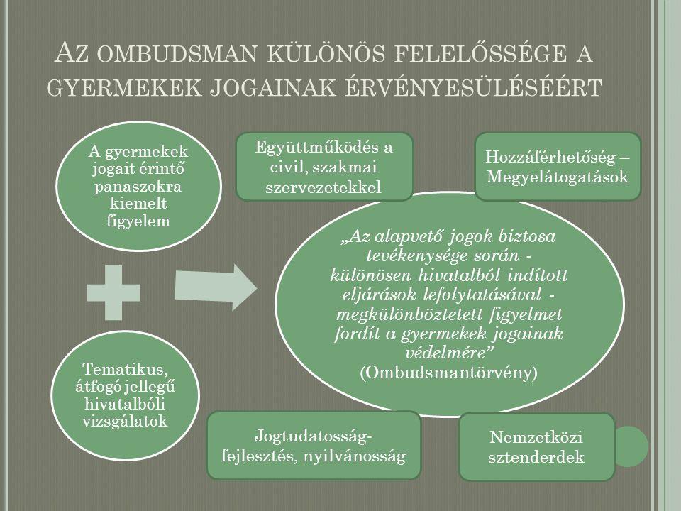 A Z OMBUDSMAN KÜLÖNÖS FELELŐSSÉGE A GYERMEKEK JOGAINAK ÉRVÉNYESÜLÉSÉÉRT A gyermekek jogait érintő panaszokra kiemelt figyelem Tematikus, átfogó jelleg