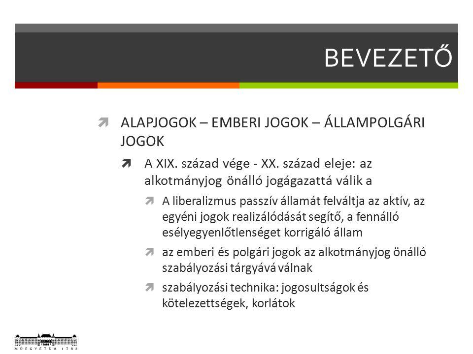 BEVEZETŐ  ALAPJOGOK – EMBERI JOGOK – ÁLLAMPOLGÁRI JOGOK  A XIX.