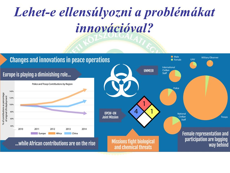 Lehet-e ellensúlyozni a problémákat innovációval?
