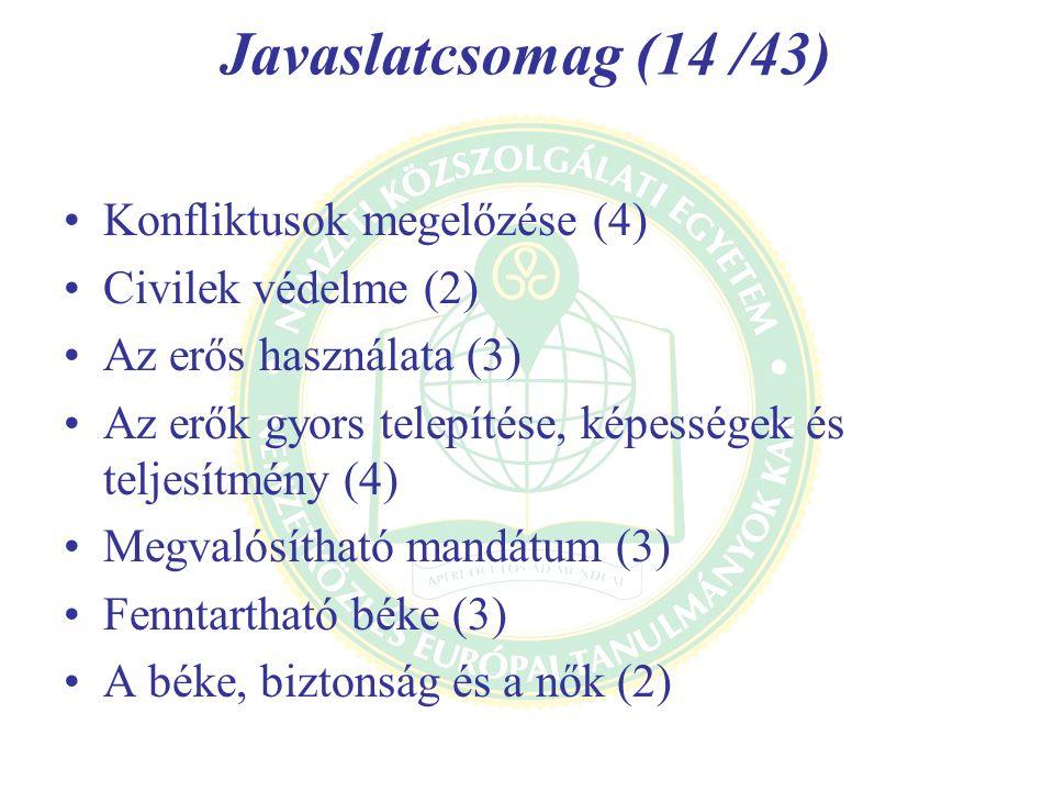 Javaslatcsomag (14 /43) Konfliktusok megelőzése (4) Civilek védelme (2) Az erős használata (3) Az erők gyors telepítése, képességek és teljesítmény (4