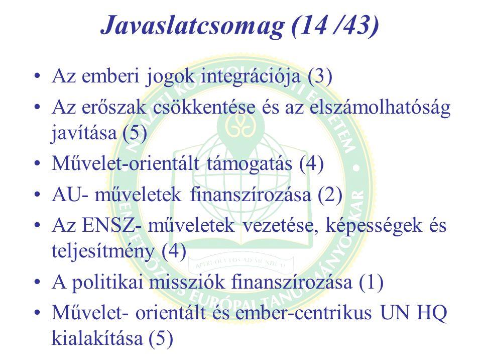 Javaslatcsomag (14 /43) Az emberi jogok integrációja (3) Az erőszak csökkentése és az elszámolhatóság javítása (5) Művelet-orientált támogatás (4) AU- műveletek finanszírozása (2) Az ENSZ- műveletek vezetése, képességek és teljesítmény (4) A politikai missziók finanszírozása (1) Művelet- orientált és ember-centrikus UN HQ kialakítása (5)