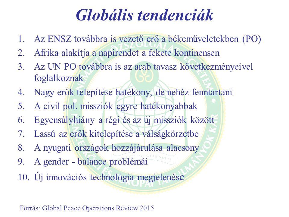 Globális tendenciák 1.Az ENSZ továbbra is vezető erő a békeműveletekben (PO) 2.Afrika alakítja a napirendet a fekete kontinensen 3.Az UN PO továbbra is az arab tavasz következményeivel foglalkoznak 4.Nagy erők telepítése hatékony, de nehéz fenntartani 5.A civil pol.