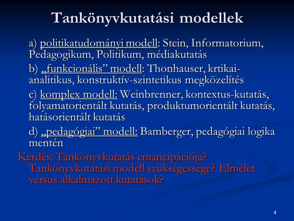 """4 Tankönyvkutatási modellek a) politikatudományi modell: Stein, Informatorium, Pedagogikum, Politikum, médiakutatás b) """"funkcionális modell: Thonhauser, krtikai- analitikus, konstruktív-szintetikus megközelítés c) komplex modell: Weinbrenner, kontextus-kutatás, folyamatorientált kutatás, produktumorientált kutatás, hatásorientált kutatás d) """"pedagógiai modell: Bamberger, pedagógiai logika mentén Kérdés: Tankönyvkutatás emancipációja."""