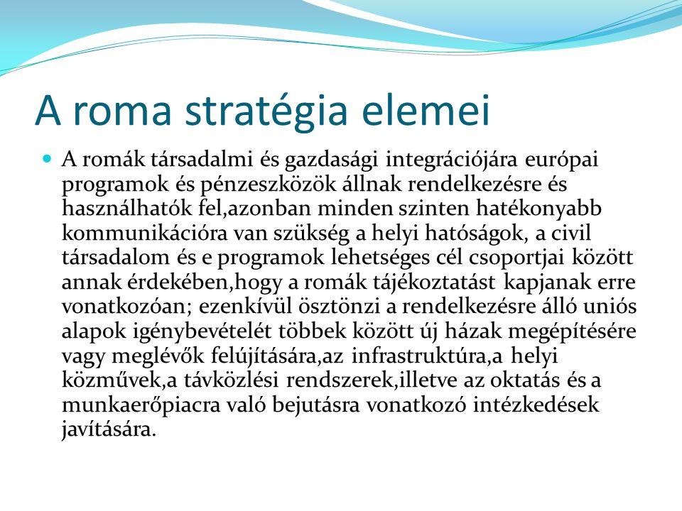 A roma stratégia elemei A romák társadalmi és gazdasági integrációjára európai programok és pénzeszközök állnak rendelkezésre és használhatók fel,azonban minden szinten hatékonyabb kommunikációra van szükség a helyi hatóságok, a civil társadalom és e programok lehetséges cél csoportjai között annak érdekében,hogy a romák tájékoztatást kapjanak erre vonatkozóan; ezenkívül ösztönzi a rendelkezésre álló uniós alapok igénybevételét többek között új házak megépítésére vagy meglévők felújítására,az infrastruktúra,a helyi közművek,a távközlési rendszerek,illetve az oktatás és a munkaerőpiacra való bejutásra vonatkozó intézkedések javítására.
