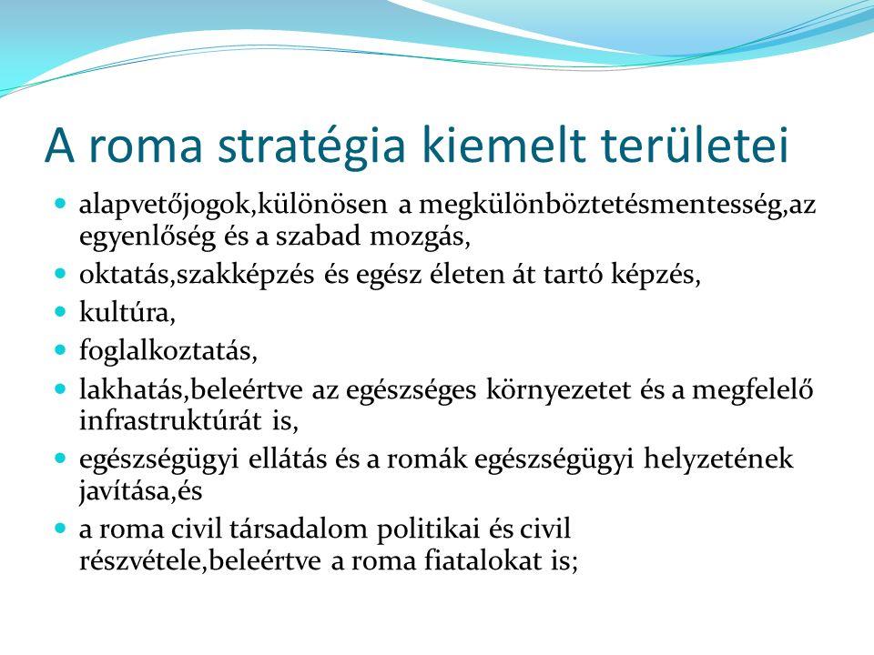 A roma stratégia kiemelt területei alapvetőjogok,különösen a megkülönböztetésmentesség,az egyenlőség és a szabad mozgás, oktatás,szakképzés és egész életen át tartó képzés, kultúra, foglalkoztatás, lakhatás,beleértve az egészséges környezetet és a megfelelő infrastruktúrát is, egészségügyi ellátás és a romák egészségügyi helyzetének javítása,és a roma civil társadalom politikai és civil részvétele,beleértve a roma fiatalokat is;