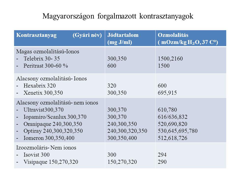 Magyarországon forgalmazott kontrasztanyagok Kontrasztanyag (Gyári név)Jódtartalom (mg J/ml) Ozmolalitás ( mOzm/kg H ₂ O, 37 C°) Magas ozmolalitású-Ionos -Telebrix 30- 35 -Peritrast 300-60 % 300,350 600 1500,2160 1500 Alacsony ozmolalitású- Ionos -Hexabrix 320 -Xenetix 300,350 320 300,350 600 695,915 Alacsony ozmolalitású- nem ionos -Ultravist300,370 -Iopamiro/Scanlux 300,370 -Omnipaque 240,300,350 -Optiray 240,300,320,350 -Iomeron 300,350,400 300,370 240,300,350 240,300,320,350 300,350,400 610,780 616/636,832 520,690,820 530,645,695,780 512,618,726 Izoozmoláris- Nem ionos -Isovist 300 -Visipaque 150,270,320 300 150,270,320 294 290