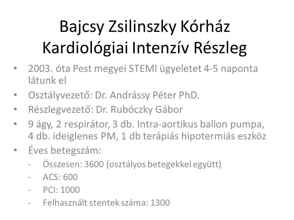 Bajcsy Zsilinszky Kórház Kardiológiai Intenzív Részleg 2003. óta Pest megyei STEMI ügyeletet 4-5 naponta látunk el Osztályvezető: Dr. Andrássy Péter P